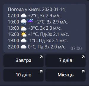 прогноз в телеграмм