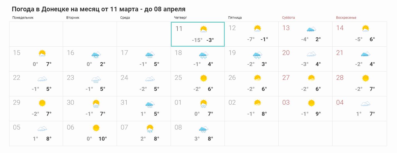 прогноз погоды на месяц